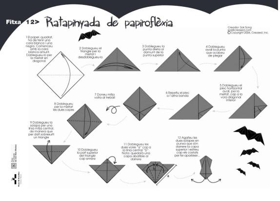 ratpenat diagrama
